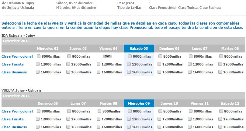 Aerolineas_Argentinas_Plus_Feriado_Largo_Diciembre_2015_USH-JUJ