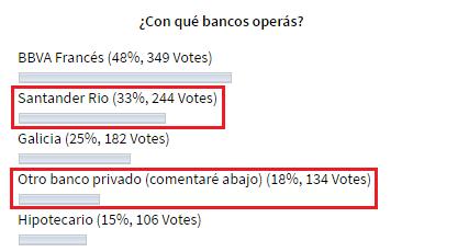 encuesta_infoviajera_bancos