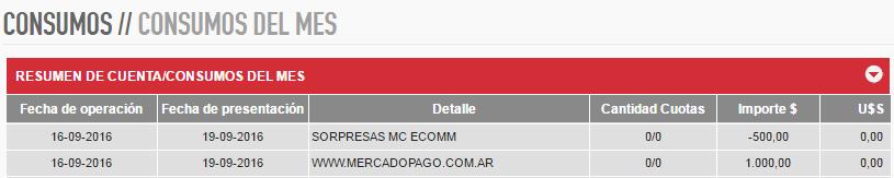 mastercard_sorpresas_mercado_pago_ecommerce_descuento_50_en_resumen