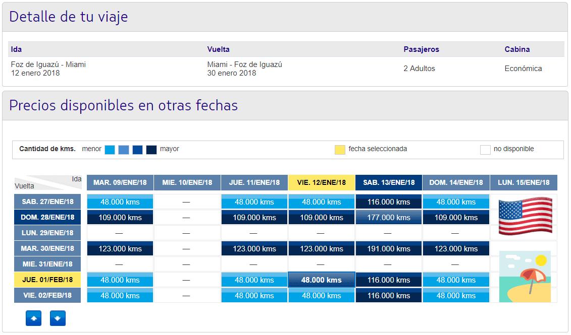 Aerolineas argentinas pass for Vols interieurs usa