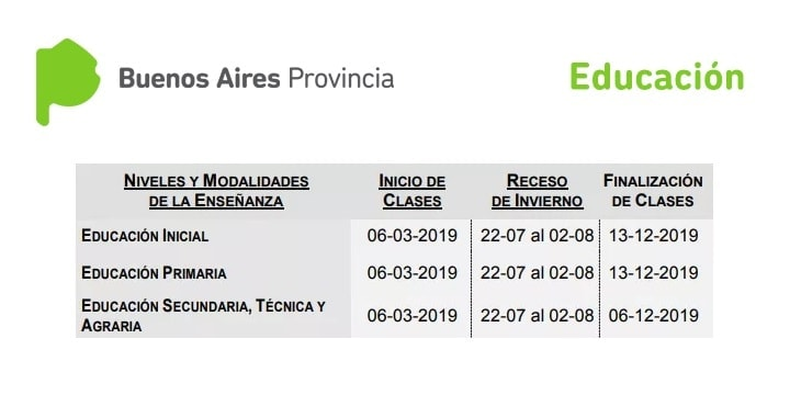 Calendario Escolar 2019 de la Provincia de Buenos Aires  ¿Cuándo comienzan  las clases 67e8a8fce7f